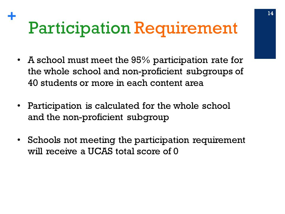 + Participation Requirement 14 A school must meet the 95% participation rate for the whole school and non-proficient subgroups of 40 students or more in each content area Participation is calculated for the whole school and the non-proficient subgroup Schools not meeting the participation requirement will receive a UCAS total score of 0