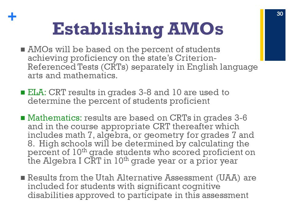 + Establishing AMOs AMOs will be based on the percent of students achieving proficiency on the state's Criterion- Referenced Tests (CRTs) separately in English language arts and mathematics.