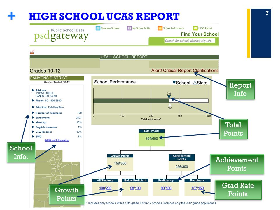 + HIGH SCHOOL UCAS REPORT 7 Total Points School Info.
