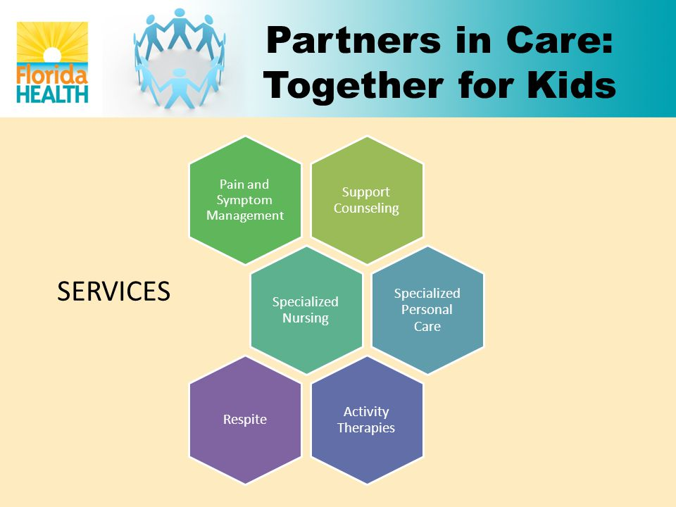 Partners in Care: Together for Kids Support Counseling Pain and Symptom Management Specialize d Nursing SERVICE S Specialized Personal Care Activity Therapies Respite
