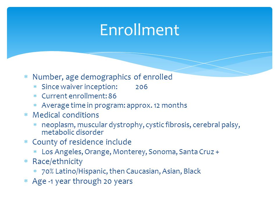  Number, age demographics of enrolled  Since waiver inception: 206  Current enrollment: 86  Average time in program: approx.