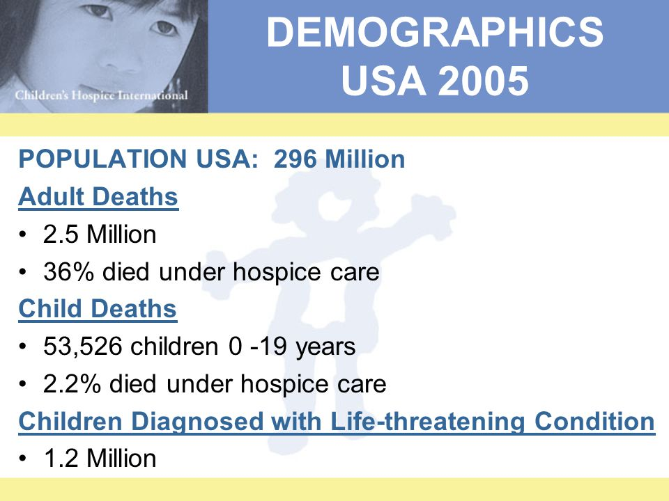 DEMOGRAPHICS USA 2005 POPULATION USA: 296 Million Adult Deaths 2.5 Million 36% died under hospice care Child Deaths 53,526 children 0 -19 years 2.2% died under hospice care Children Diagnosed with Life-threatening Condition 1.2 Million