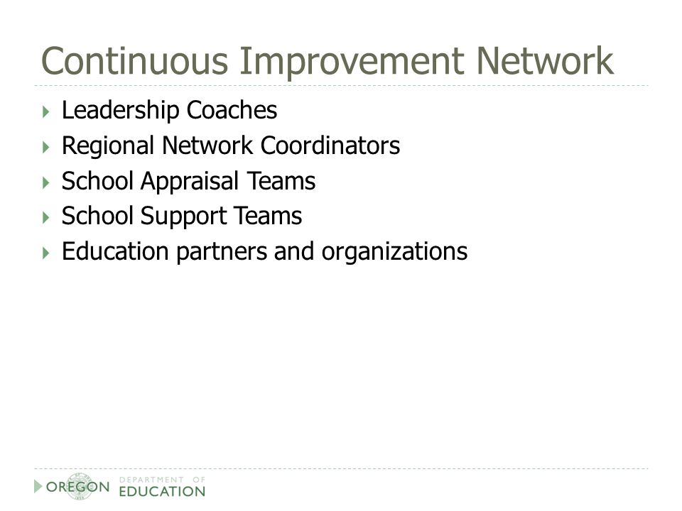 Continuous Improvement Network  Leadership Coaches  Regional Network Coordinators  School Appraisal Teams  School Support Teams  Education partners and organizations