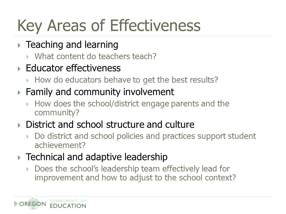 Key Areas of Effectiveness  Teaching and learning  What content do teachers teach.