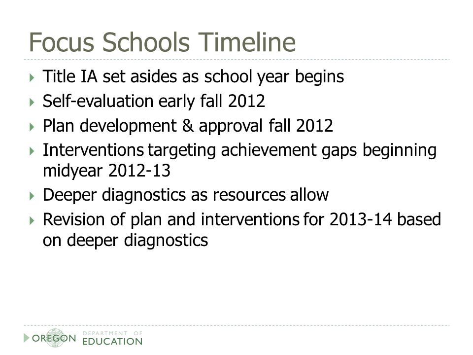 Focus Schools Timeline  Title IA set asides as school year begins  Self-evaluation early fall 2012  Plan development & approval fall 2012  Interventions targeting achievement gaps beginning midyear 2012-13  Deeper diagnostics as resources allow  Revision of plan and interventions for 2013-14 based on deeper diagnostics