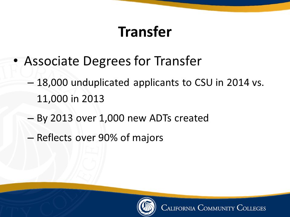 Transfer Associate Degrees for Transfer – 18,000 unduplicated applicants to CSU in 2014 vs.