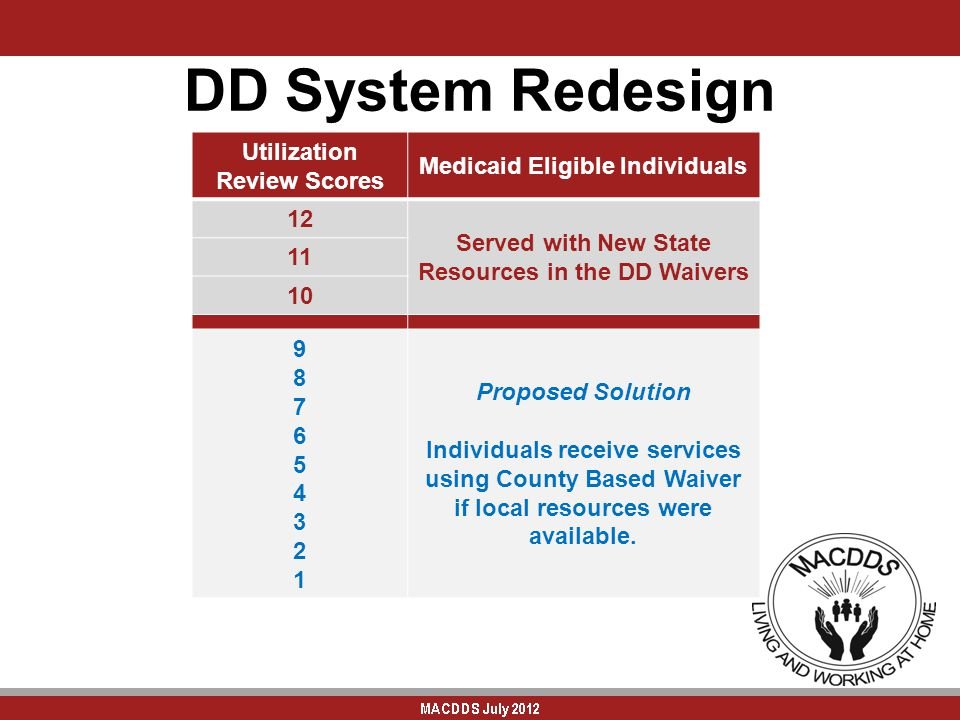 DD System Redesign Utilization Review Scores Medicaid Eligible Individuals 12 Served with New State Resources in the DD Waivers 11 10 987654321987654321 Proposed Solution Individuals receive services using County Based Waiver if local resources were available.