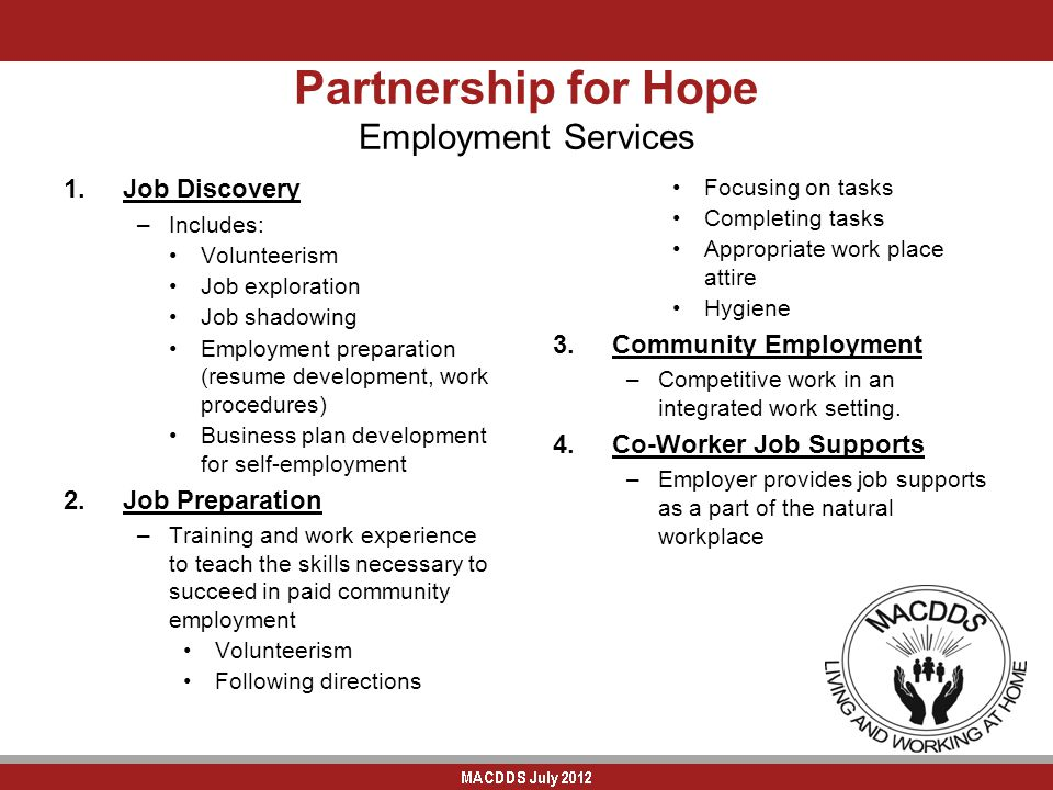 Partnership for Hope Employment Services 1.Job Discovery –Includes: Volunteerism Job exploration Job shadowing Employment preparation (resume developm