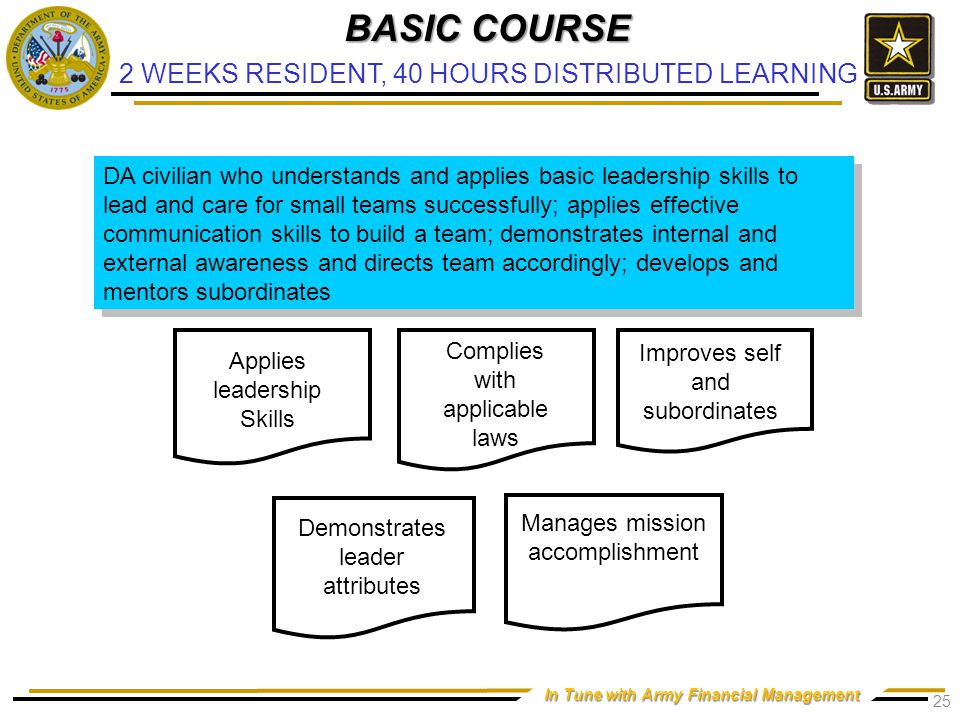 In Tune with Army Financial Management BASIC COURSE DA civilian who understands and applies basic leadership skills to lead and care for small teams successfully; applies effective communication skills to build a team; demonstrates internal and external awareness and directs team accordingly; develops and mentors subordinates 2 WEEKS RESIDENT, 40 HOURS DISTRIBUTED LEARNING Applies leadership Skills Improves self and subordinates Manages mission accomplishment Complies with applicable laws Demonstrates leader attributes 25