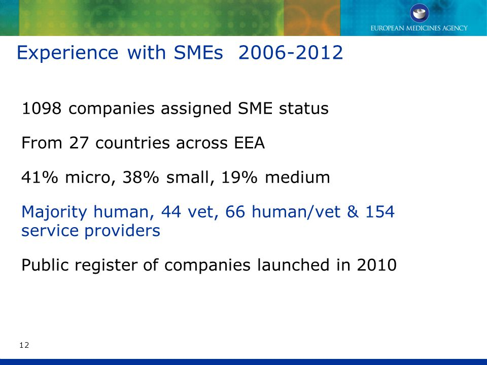Experience with SMEs 2006-2012 1098 companies assigned SME status From 27 countries across EEA 41% micro, 38% small, 19% medium Majority human, 44 vet, 66 human/vet & 154 service providers Public register of companies launched in 2010 12
