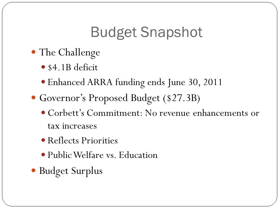 Budget Snapshot The Challenge $4.1B deficit Enhanced ARRA funding ends June 30, 2011 Governor's Proposed Budget ($27.3B) Corbett's Commitment: No revenue enhancements or tax increases Reflects Priorities Public Welfare vs.