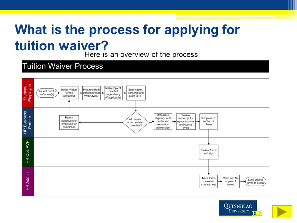 What is the process for applying for tuition waiver? Here is an overview of the process: