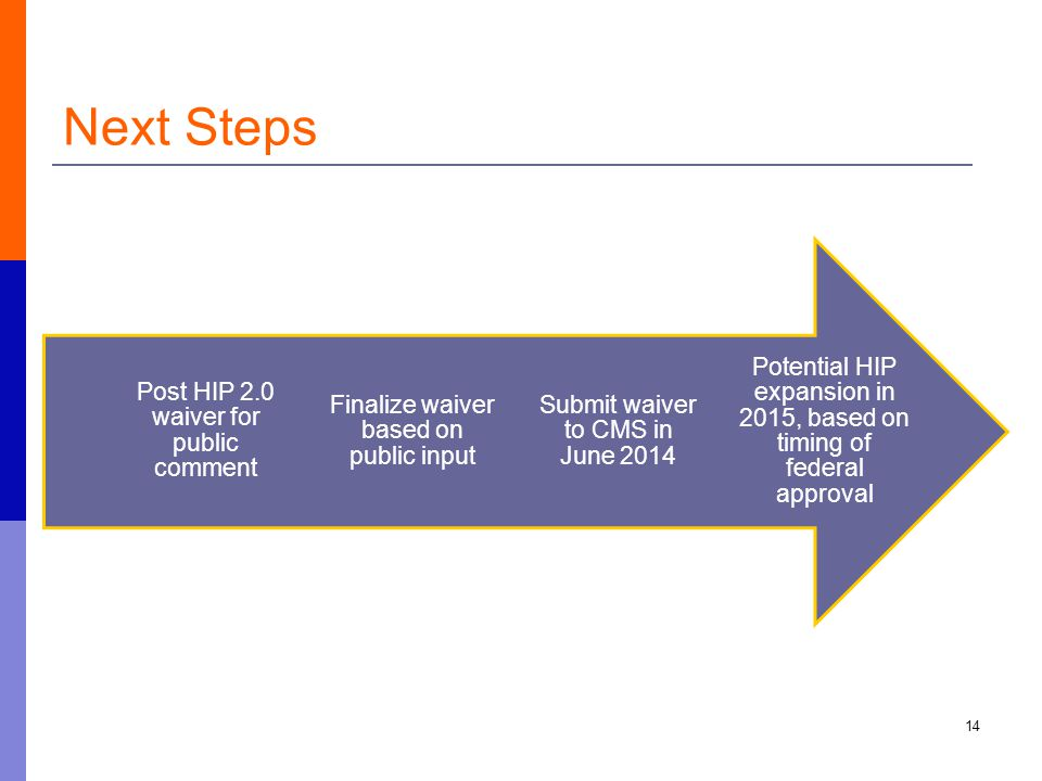 Next Steps 14 Potential HIP expansion in 2015, based on timing of federal approval Submit waiver to CMS in June 2014 Finalize waiver based on public i