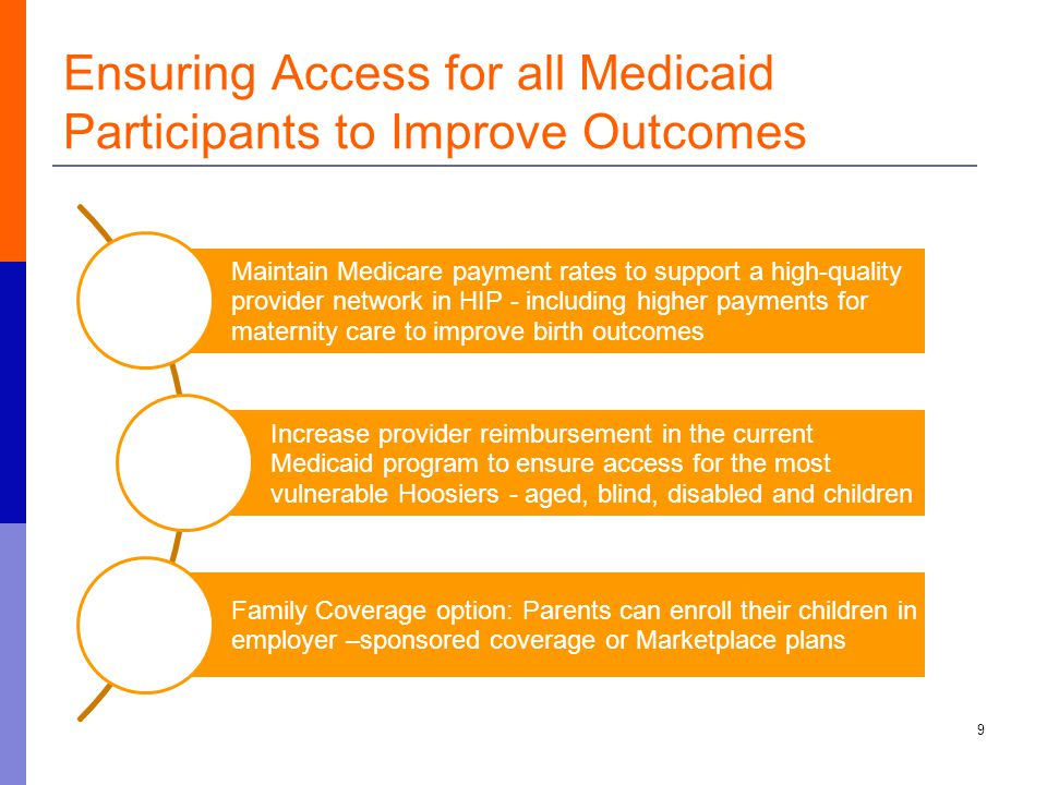 Ensuring Access for all Medicaid Participants to Improve Outcomes Maintain Medicare payment rates to support a high-quality provider network in HIP -