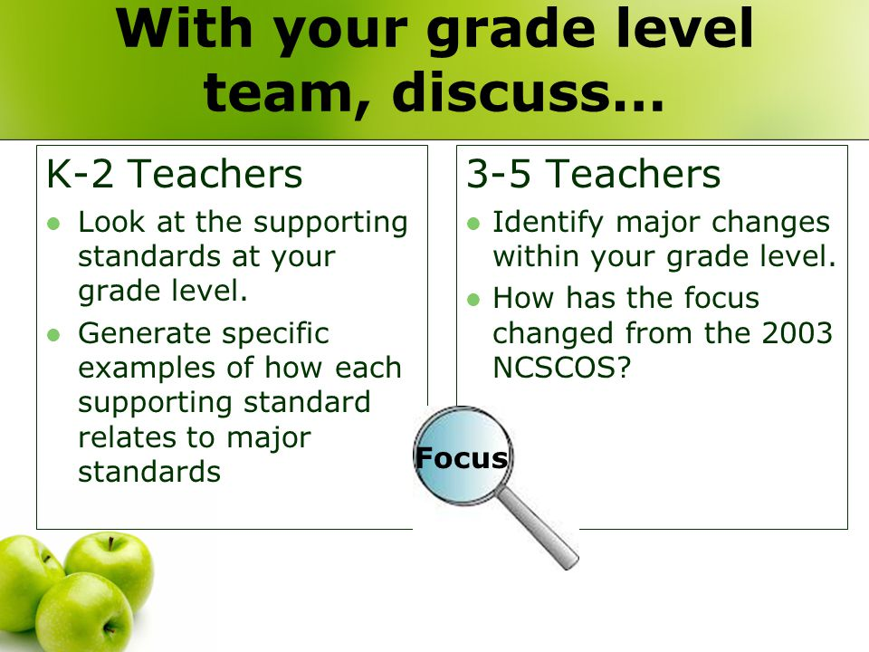 With your grade level team, discuss… K-2 Teachers Look at the supporting standards at your grade level.