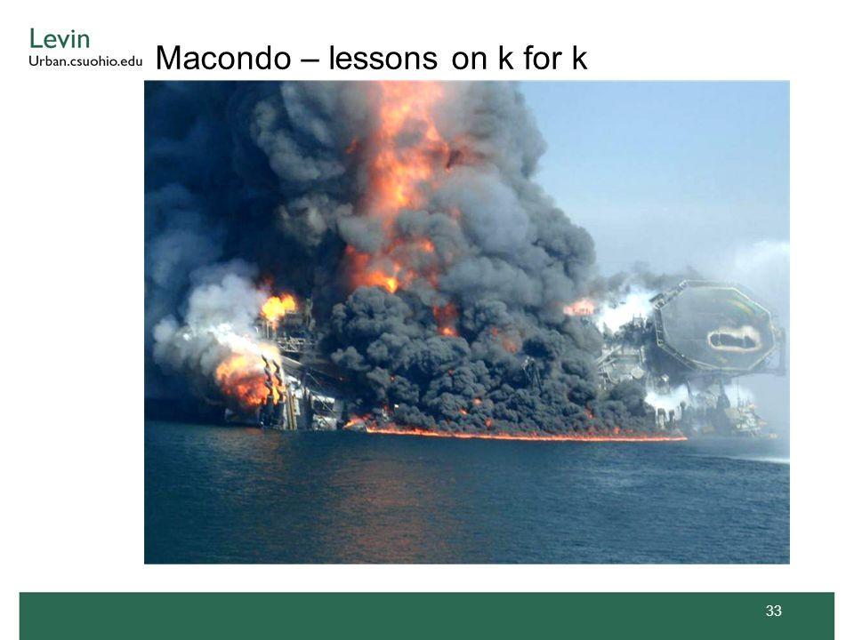Macondo – lessons on k for k 33