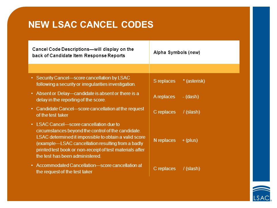NEW LSAC CANCEL CODES Cancel Code Descriptions—will display on the back of Candidate Item Response Reports Alpha Symbols (new) Security Cancel—score cancellation by LSAC following a security or irregularities investigation.