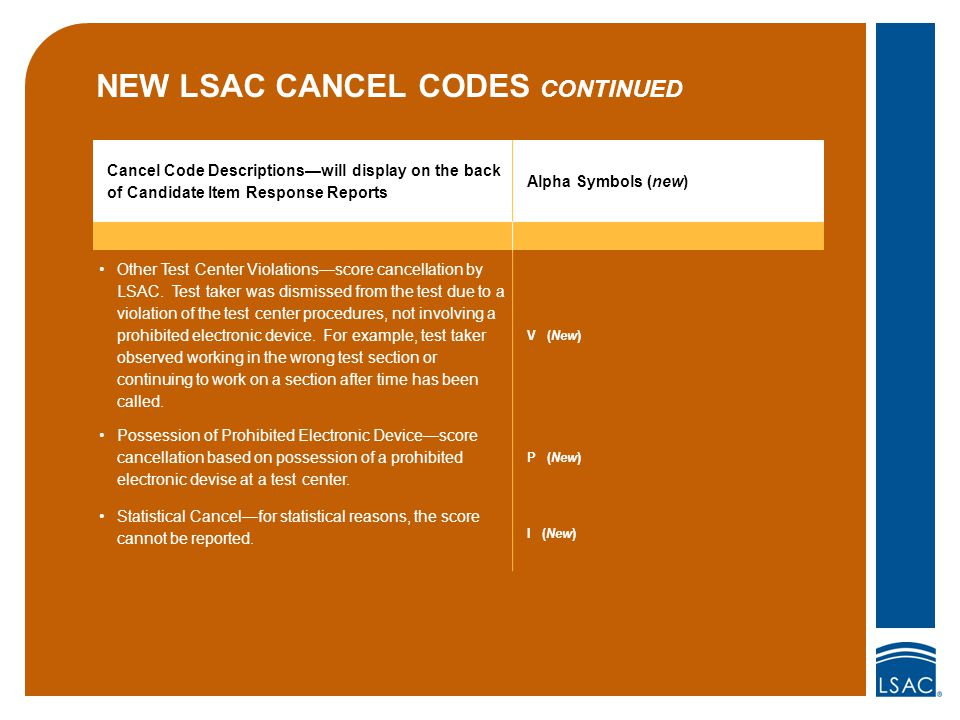 NEW LSAC CANCEL CODES CONTINUED Cancel Code Descriptions—will display on the back of Candidate Item Response Reports Alpha Symbols (new) Other Test Center Violations—score cancellation by LSAC.