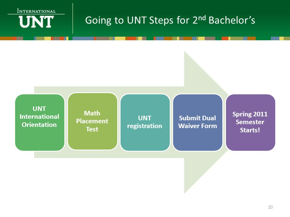 Going to UNT Steps for 2 nd Bachelor's Math Placement Test UNT International Orientation UNT registration Submit Dual Waiver Form Spring 2011 Semester Starts.