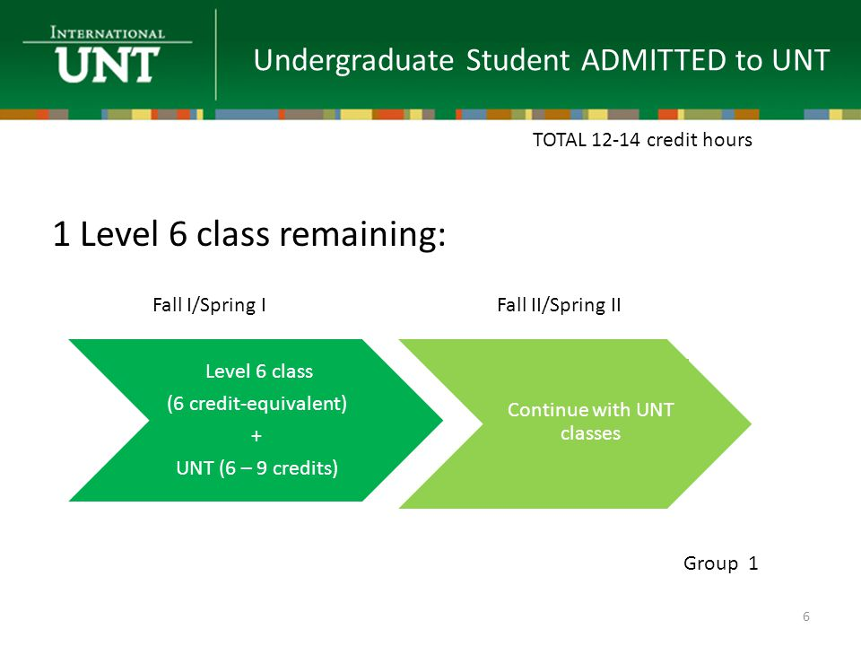 Undergraduate Student ADMITTED to UNT 1 Level 6 class remaining: Level 6 class (6 credit-equivalent) + UNT (6 – 9 credits) Continue with UNT classes TOTAL 12-14 credit hours 6 Fall I/Spring IFall II/Spring II Group 1