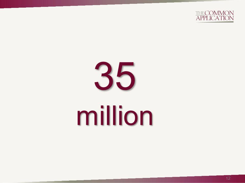 12 35 million
