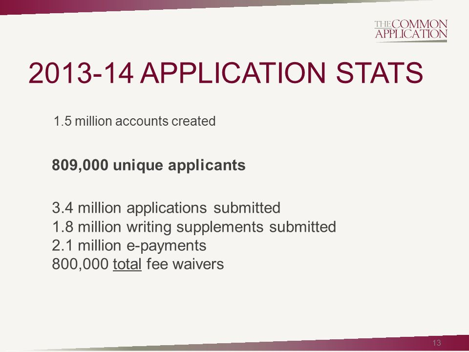 2013-14 APPLICATION STATS 13 1.5 million accounts created 3.4 million applications submitted 1.8 million writing supplements submitted 2.1 million e-p