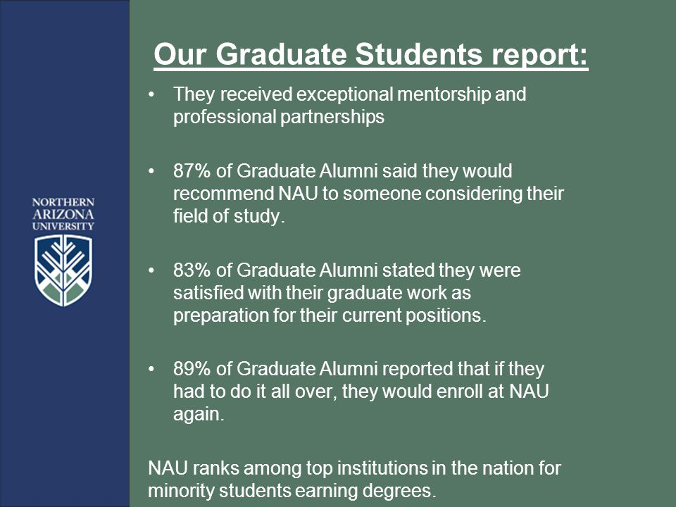 Our Graduate Students report: They received exceptional mentorship and professional partnerships 87% of Graduate Alumni said they would recommend NAU to someone considering their field of study.