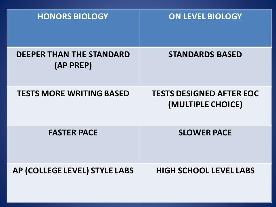 HONORS BIOLOGYON LEVEL BIOLOGY DEEPER THAN THE STANDARD (AP PREP) STANDARDS BASED TESTS MORE WRITING BASEDTESTS DESIGNED AFTER EOC (MULTIPLE CHOICE) F