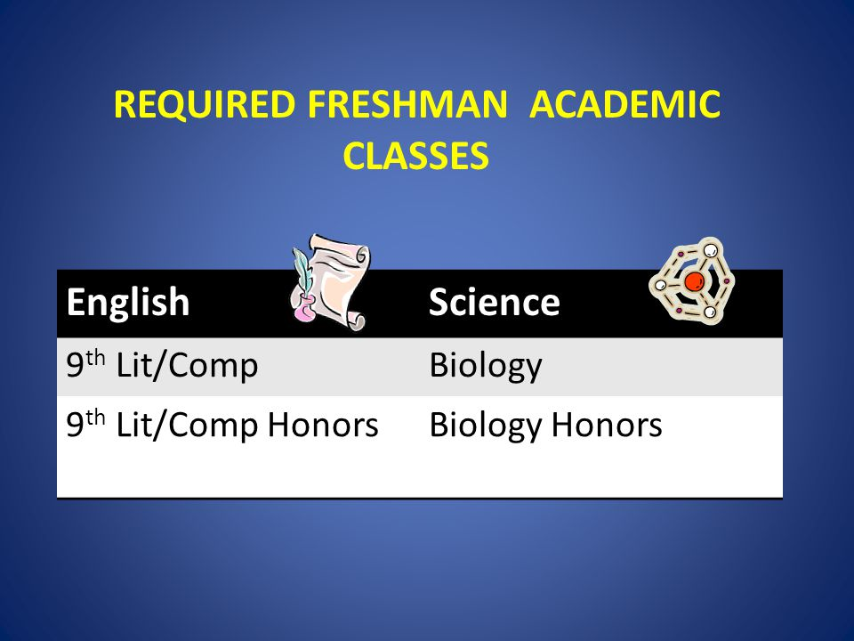EnglishScience 9 th Lit/CompBiology 9 th Lit/Comp HonorsBiology Honors REQUIRED FRESHMAN ACADEMIC CLASSES