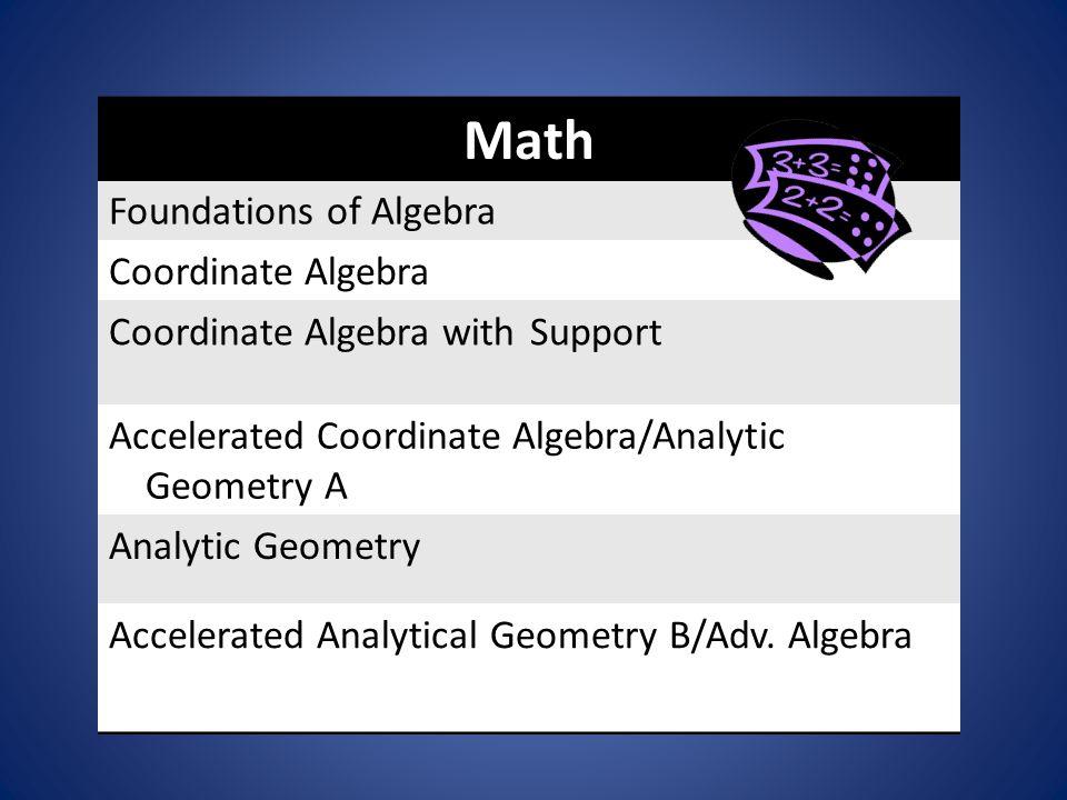 Math Foundations of Algebra Coordinate Algebra Coordinate Algebra with Support Accelerated Coordinate Algebra/Analytic Geometry A Analytic Geometry Ac