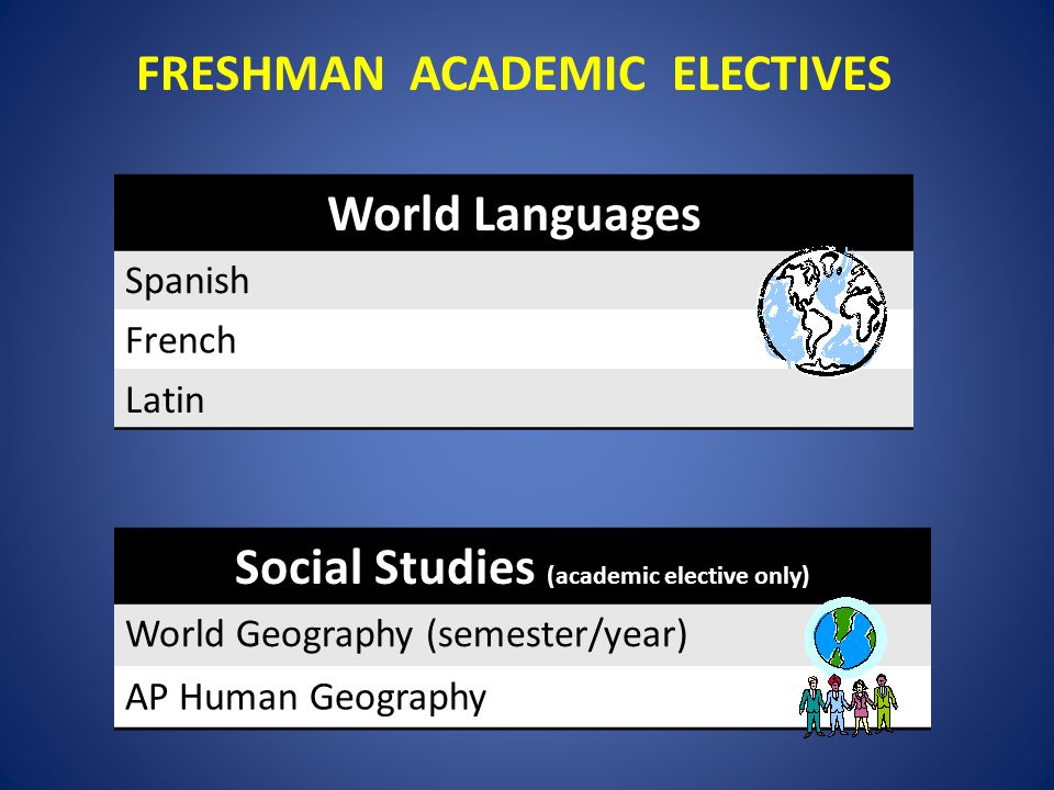 Social Studies (academic elective only) World Geography (semester/year) AP Human Geography World Languages Spanish French Latin FRESHMAN ACADEMIC ELEC