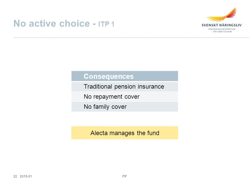 Consequences Traditional pension insurance No repayment cover No family cover No active choice - ITP 1 Alecta manages the fund ITP 222015-01