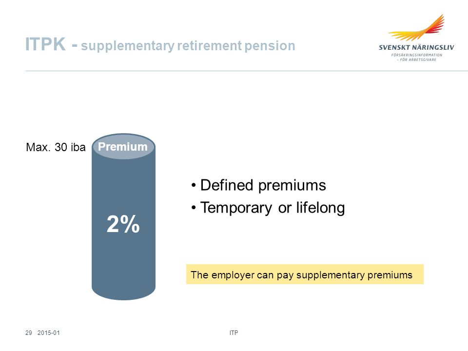 ITPK - supplementary retirement pension 2% Premium Defined premiums Temporary or lifelong The employer can pay supplementary premiums Max.