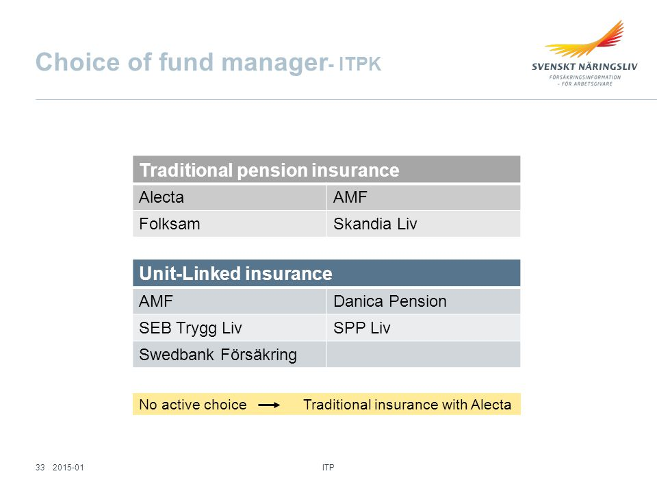 Choice of fund manager - ITPK Traditional pension insurance AlectaAMF FolksamSkandia Liv Unit-Linked insurance AMFDanica Pension SEB Trygg LivSPP Liv Swedbank Försäkring No active choice Traditional insurance with Alecta ITP 332015-01