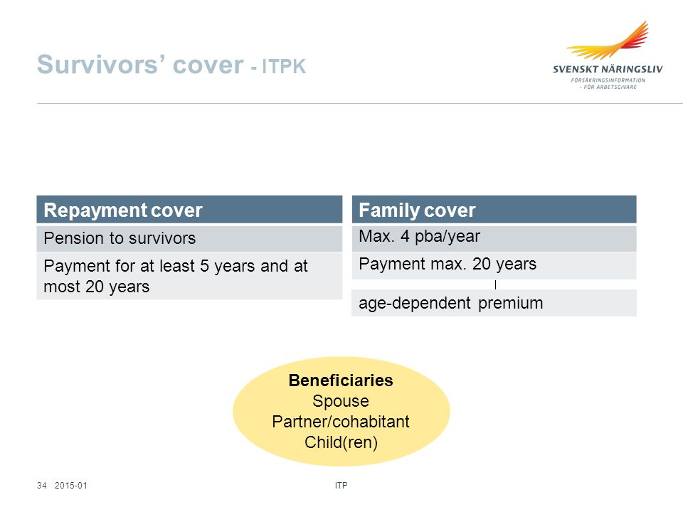 Survivors' cover - ITPK Repayment cover Pension to survivors Payment for at least 5 years and at most 20 years Family cover Max.