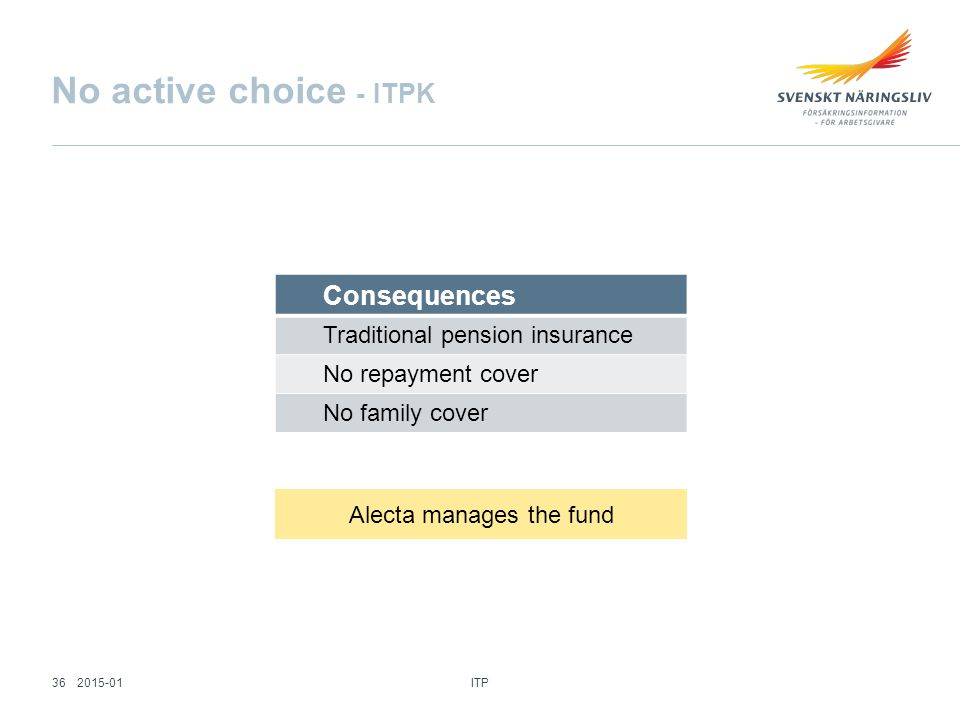 Consequences Traditional pension insurance No repayment cover No family cover No active choice - ITPK Alecta manages the fund ITP 362015-01