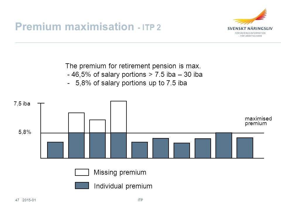 Premium maximisation - ITP 2 The premium for retirement pension is max.
