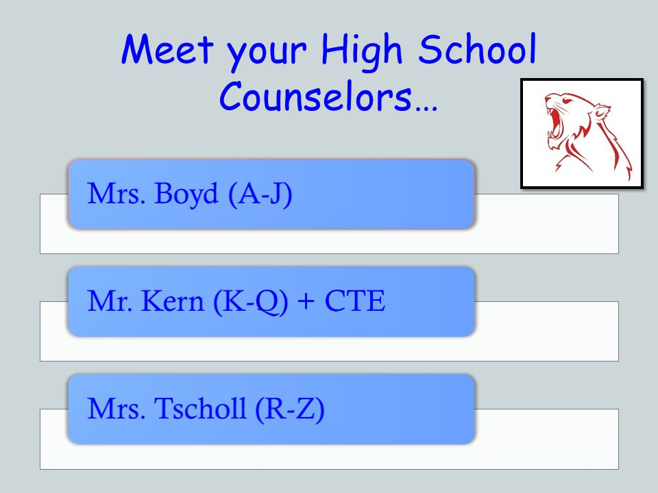 Meet your High School Counselors… Mrs. Boyd (A-J)Mr. Kern (K-Q) + CTEMrs. Tscholl (R-Z)