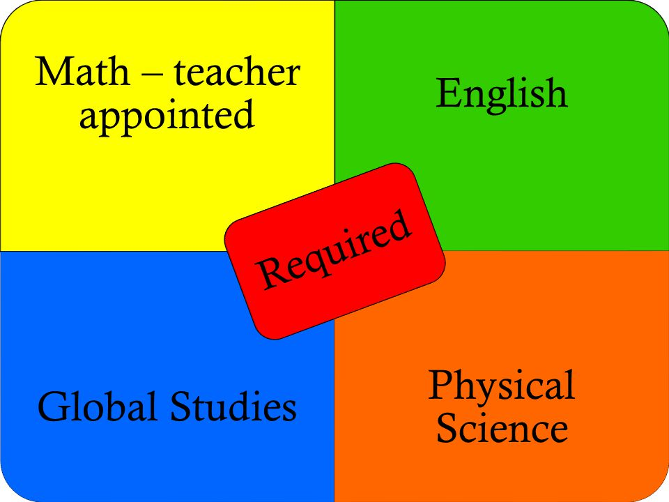 Math – teacher appointed English Global Studies Physical Science Required