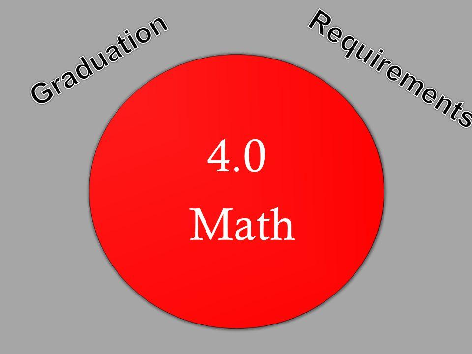 4.0 Math