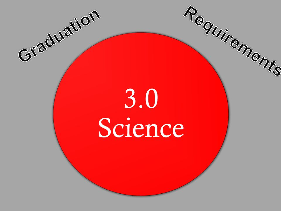 3.0 Science