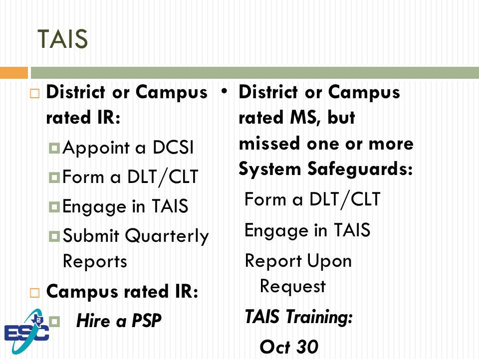 TAIS  District or Campus rated IR:  Appoint a DCSI  Form a DLT/CLT  Engage in TAIS  Submit Quarterly Reports  Campus rated IR:  Hire a PSP District or Campus rated MS, but missed one or more System Safeguards: Form a DLT/CLT Engage in TAIS Report Upon Request TAIS Training: Oct 30