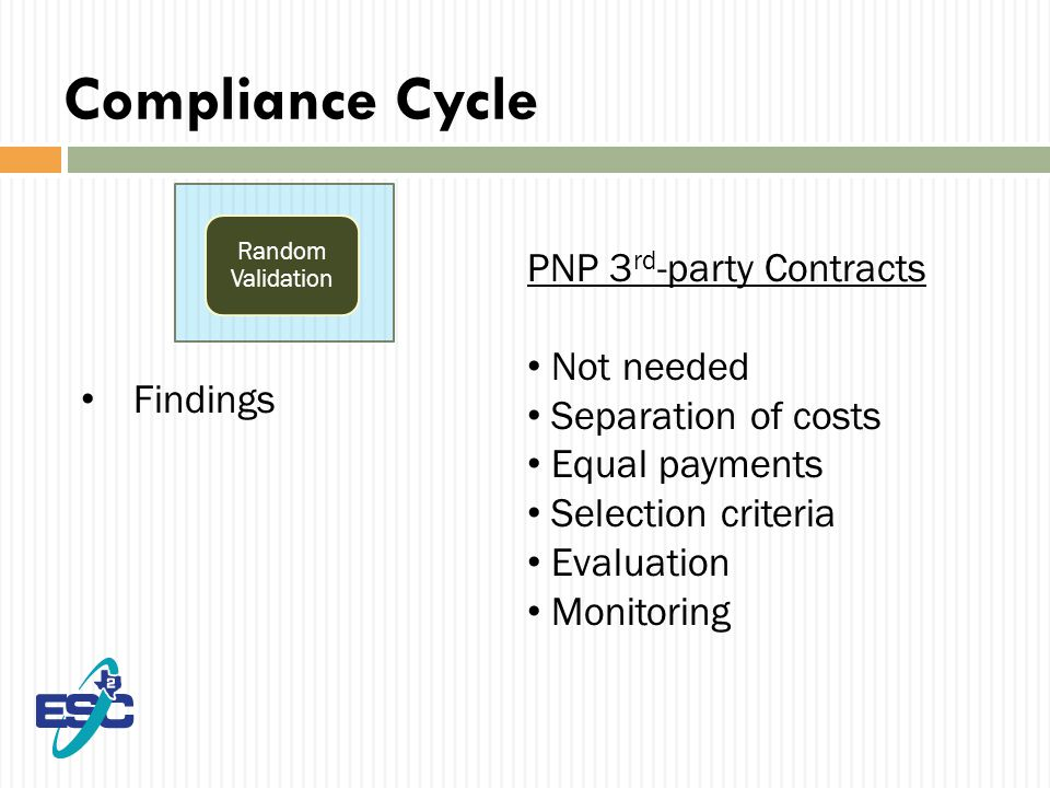 Compliance Cycle Findings Random Validation PNP 3 rd -party Contracts Not needed Separation of costs Equal payments Selection criteria Evaluation Monitoring