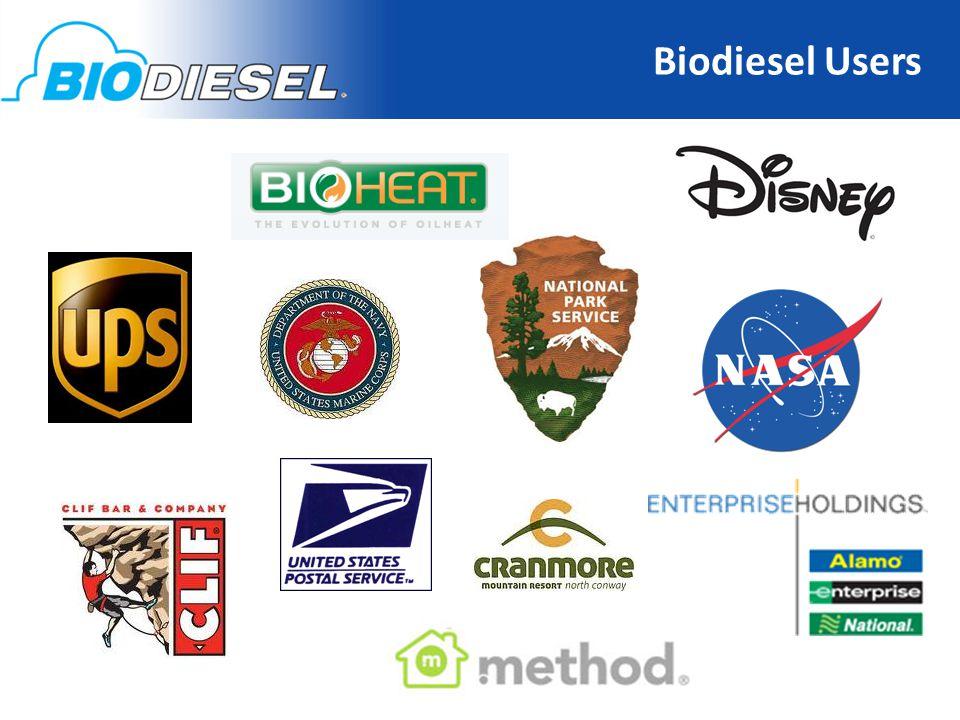 Biodiesel Users