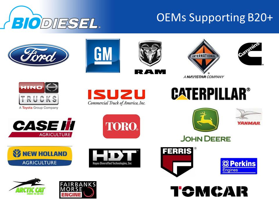 OEMs Supporting B20+