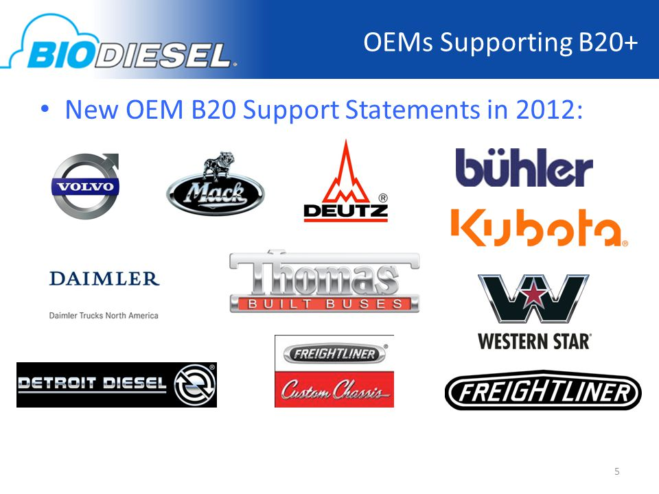 New OEM B20 Support Statements in 2012: 5