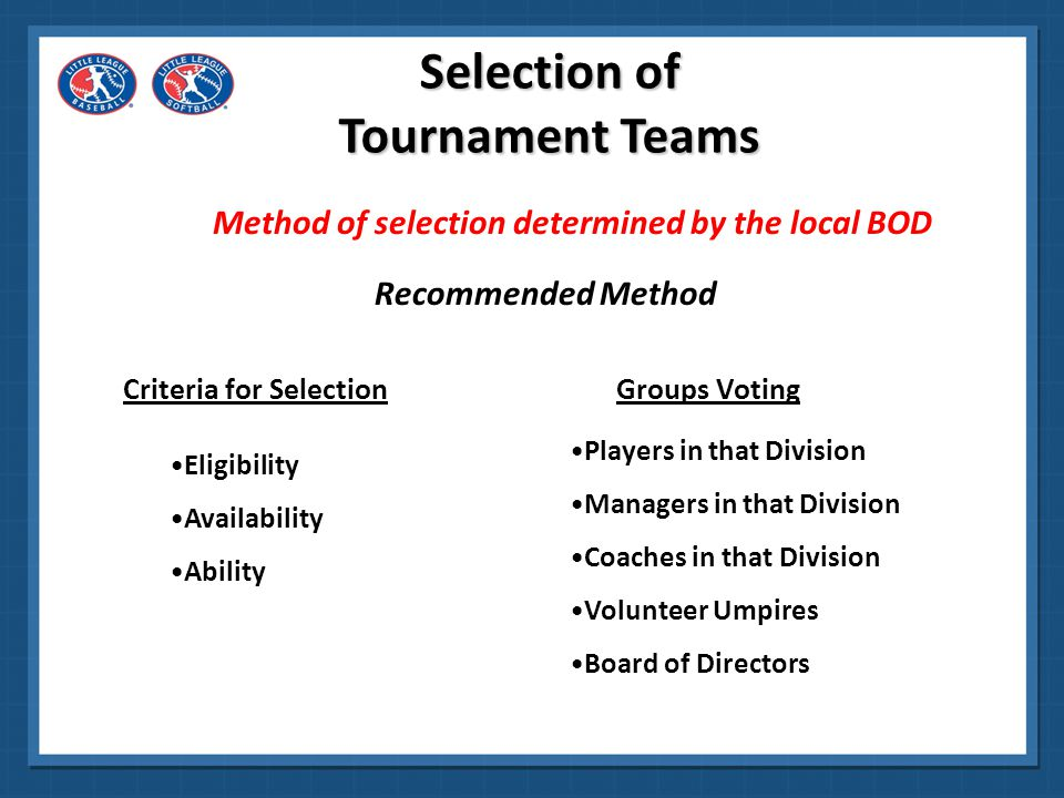 Team/League Eligibility To be eligible for Tournament, the following must be accomplished: – Charter in division you have Tournament Teams by June 3, 2015.