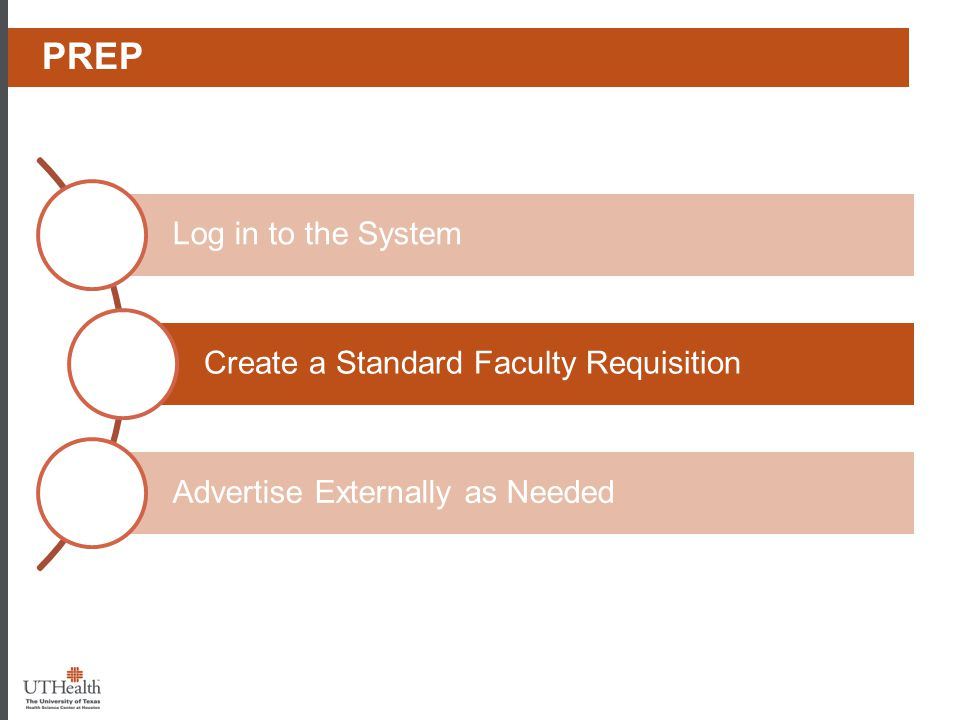 Log in to the System Create a Standard Faculty Requisition Advertise Externally as Needed Phase I - Prep PREP