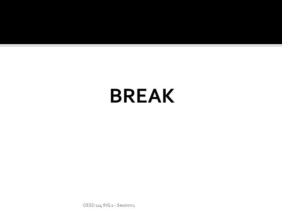 BREAK OESD 114 RIG 2 - Session 1