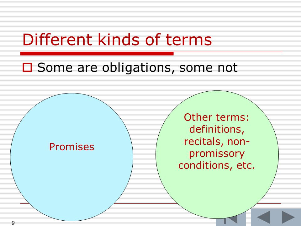 9 Different kinds of terms  Some are obligations, some not 9 Promises Other terms: definitions, recitals, non- promissory conditions, etc.